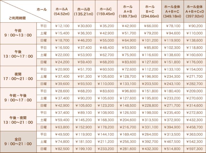 天成園小田原別館TOPメインイメージ